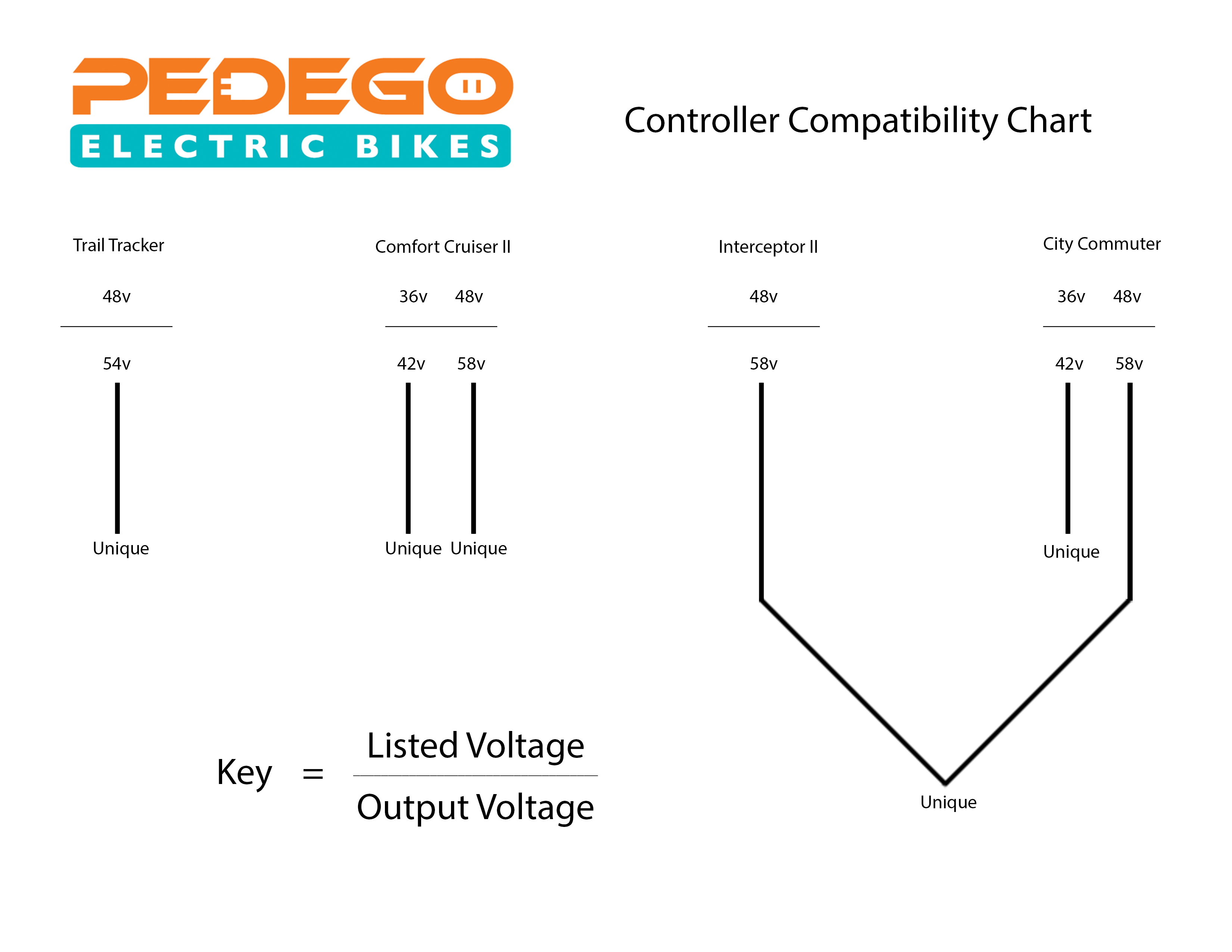 controller compatibility chart jpg